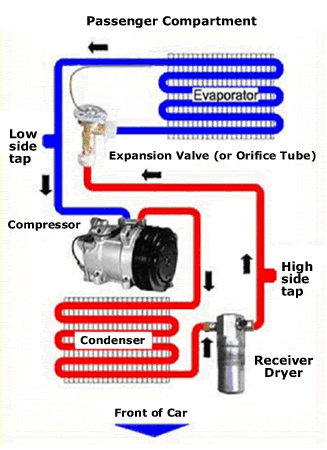 Slade Auto Electical Aircon diagram